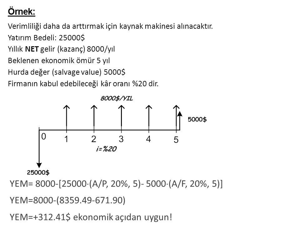 YEM= 8000-[25000(A/P, 20%, 5)- 5000(A/F, 20%, 5)]